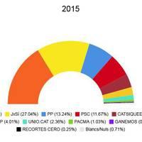 eleccions autonòmiques 2015.jpeg