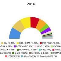 eleccions europees 2014.jpeg
