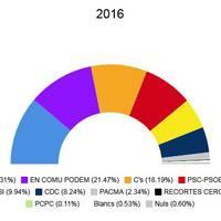 eleccions generals 2016.jpeg