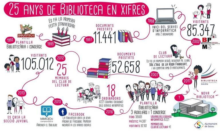 infografia biblioteca.jpg
