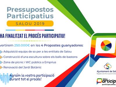 Ja es coneixen les 4 propostes finalistes dels pressupostos participatius de Salou