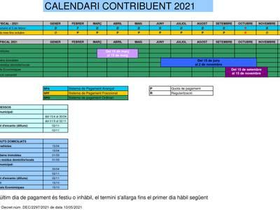 L'Ajuntament de Salou ajorna el pagament de taxes i impostos per a aquest any 2021