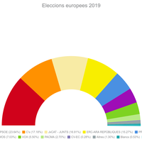 resultats europees.png