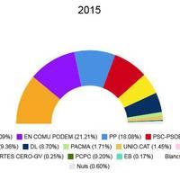 eleccions generals 2015.jpeg