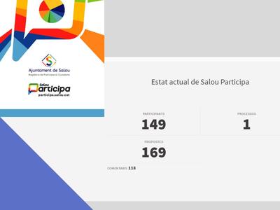 Salou recibe cerca de 170 propuestas en sus primeros presupuestos participativos
